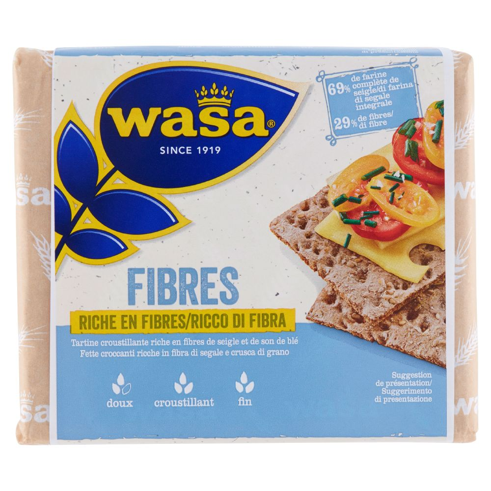 Wasa Fibres